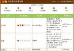 中津峡紅葉情報20121106.jpg