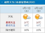 Weather Narusawa 20130817-18.jpg