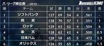 Tsuukin 20190907-231736.jpg